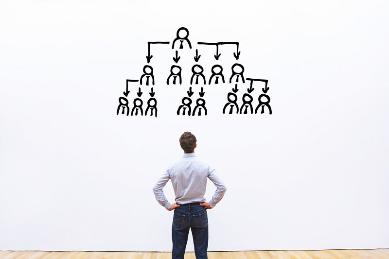 The key to great delegation and initiative in your business